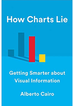How charts lie : getting smarter about visual information