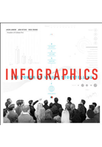 Infographics : the power of visual storytelling